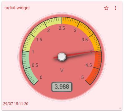 mqtt tiles radial gauge widget