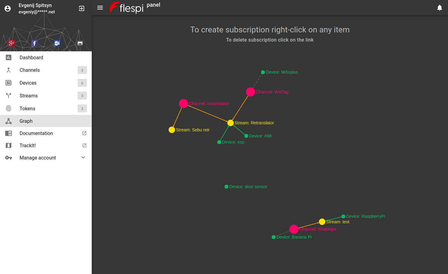flespi registry streams graph subscription