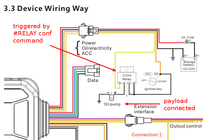 concox relay wiring