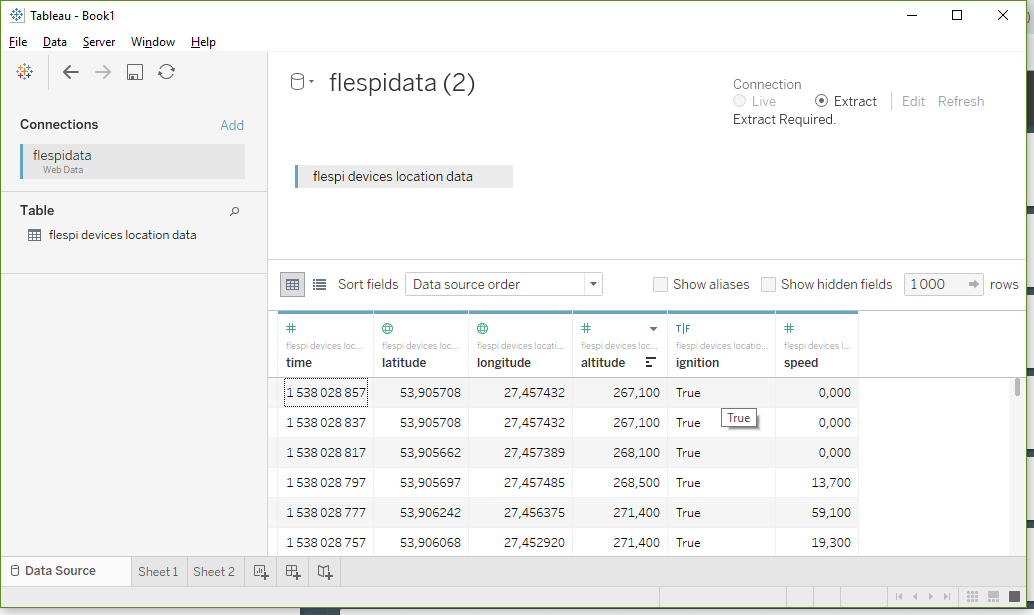 see telemetry data in tableau
