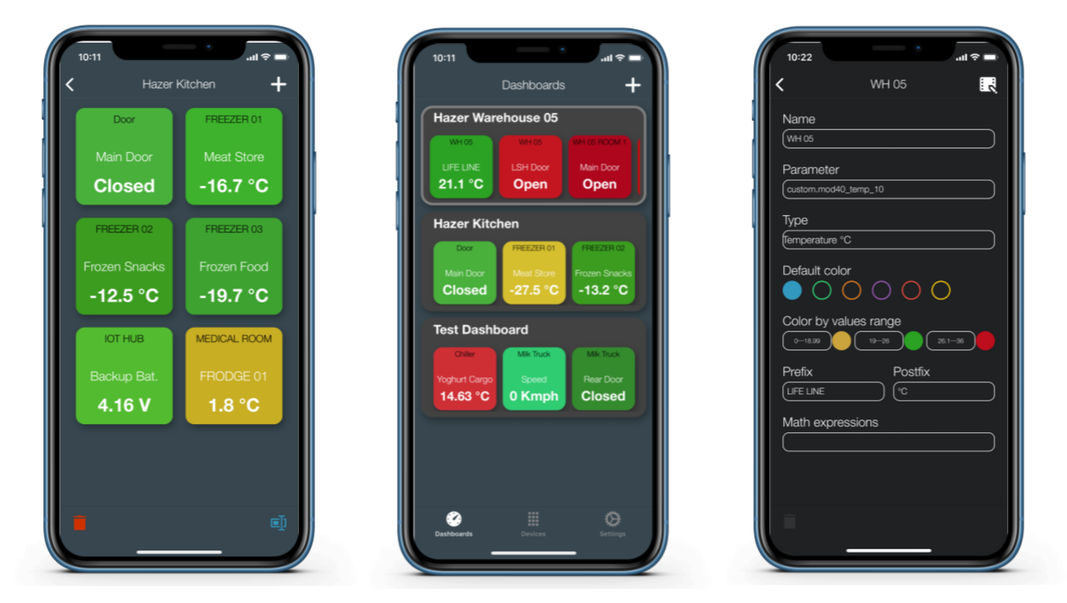 hazer mobile dashboards