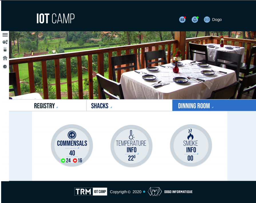 iot camp application food court info