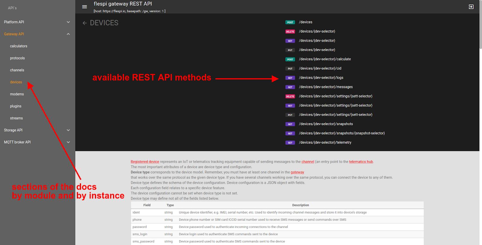 flespi rest api apibox request methods