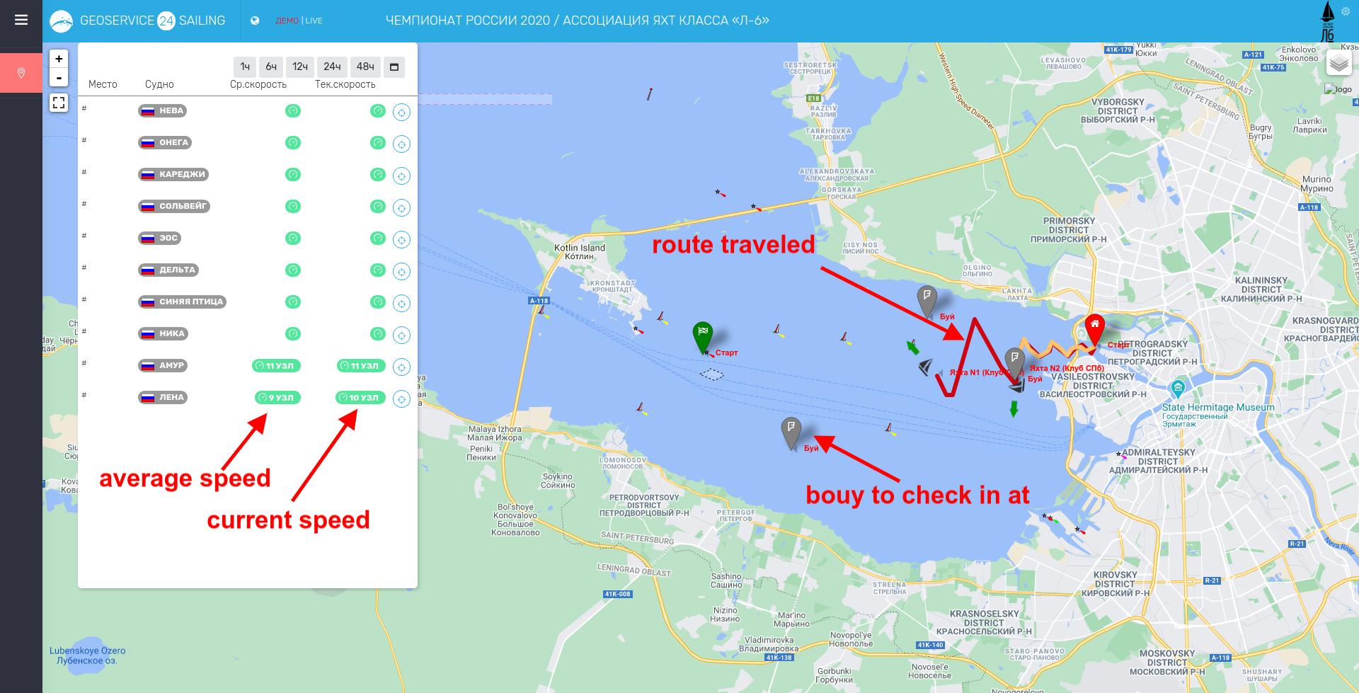 geoservice 24 sailing flespi map