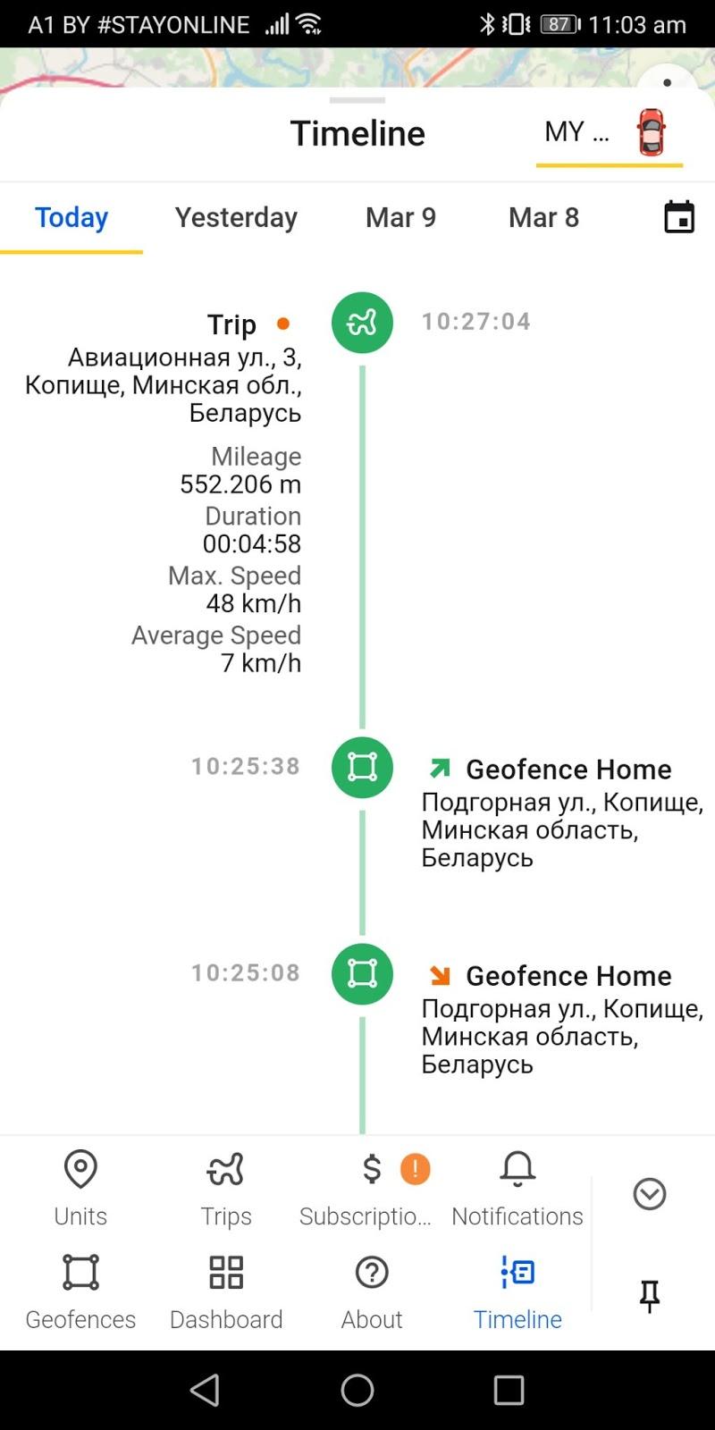 ruhavik timeline